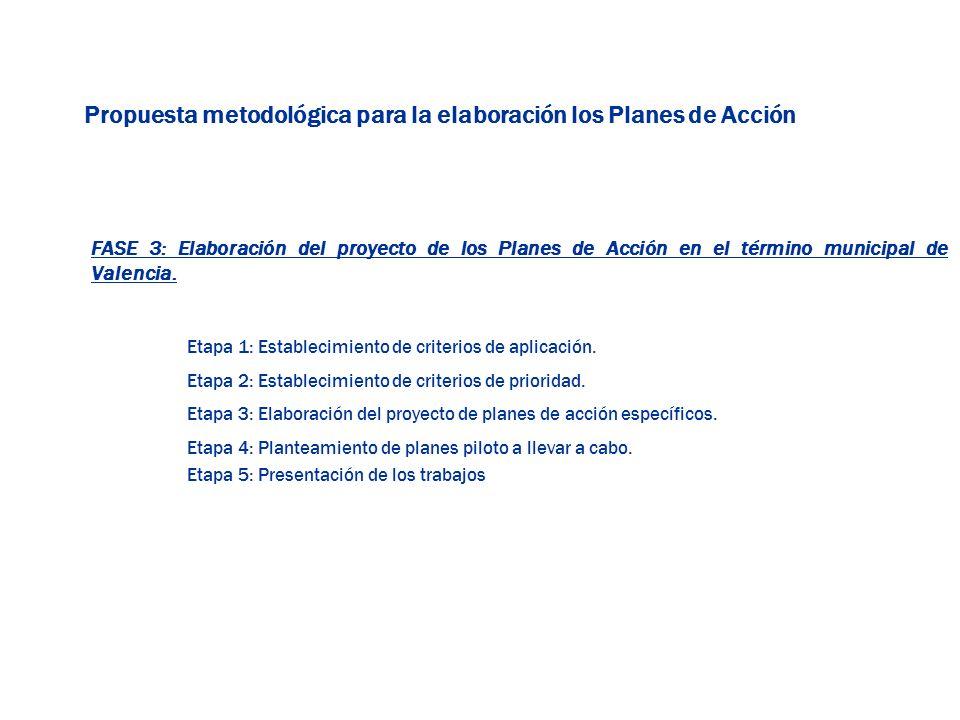 FASE 3: Elaboración del proyecto de los Planes de Acción en el término municipal de Valencia. Etapa 1: Establecimiento de criterios de aplicación. Eta