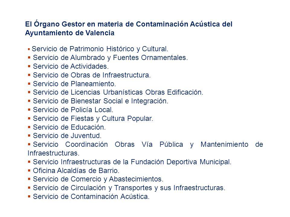 Servicio de Patrimonio Histórico y Cultural. Servicio de Alumbrado y Fuentes Ornamentales. Servicio de Actividades. Servicio de Obras de Infraestructu