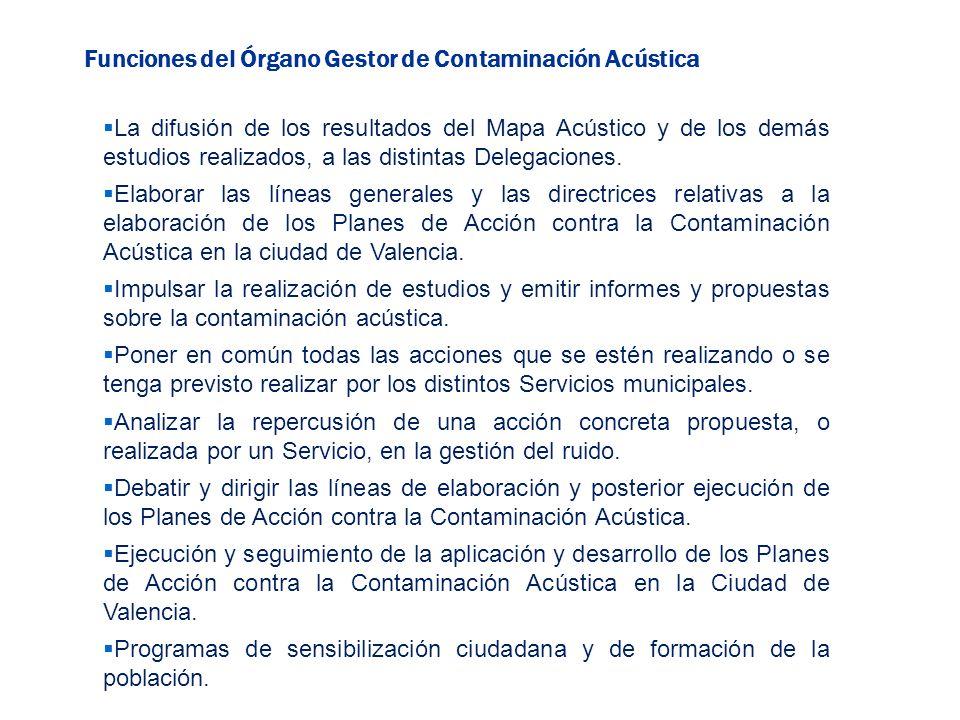 Funciones del Órgano Gestor de Contaminación Acústica La difusión de los resultados del Mapa Acústico y de los demás estudios realizados, a las distin