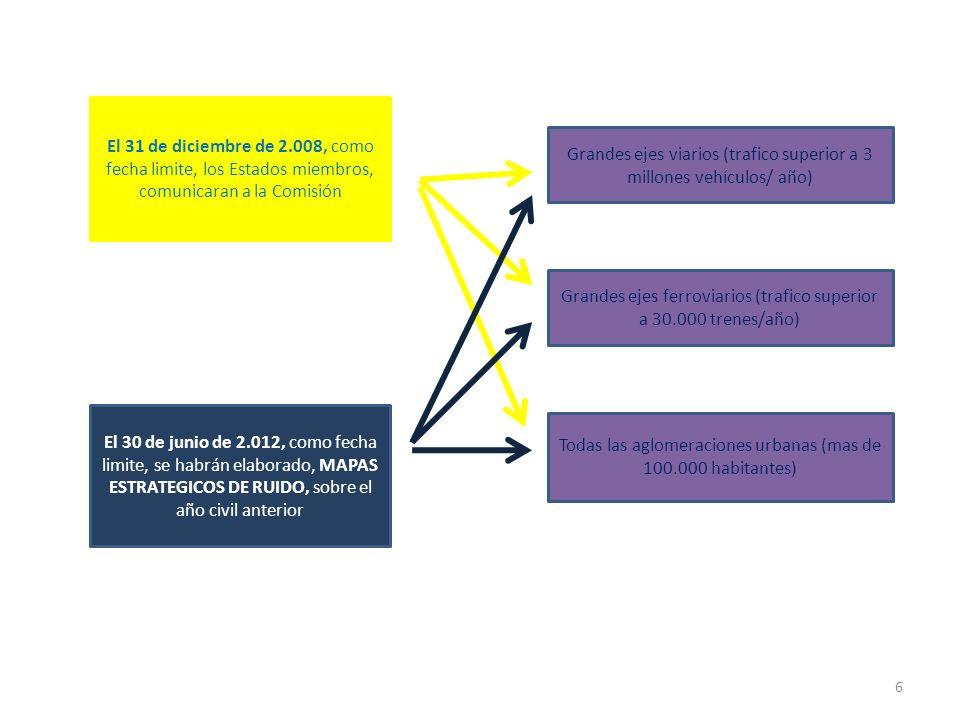 6 El 31 de diciembre de 2.008, como fecha limite, los Estados miembros, comunicaran a la Comisión El 30 de junio de 2.012, como fecha limite, se habrá