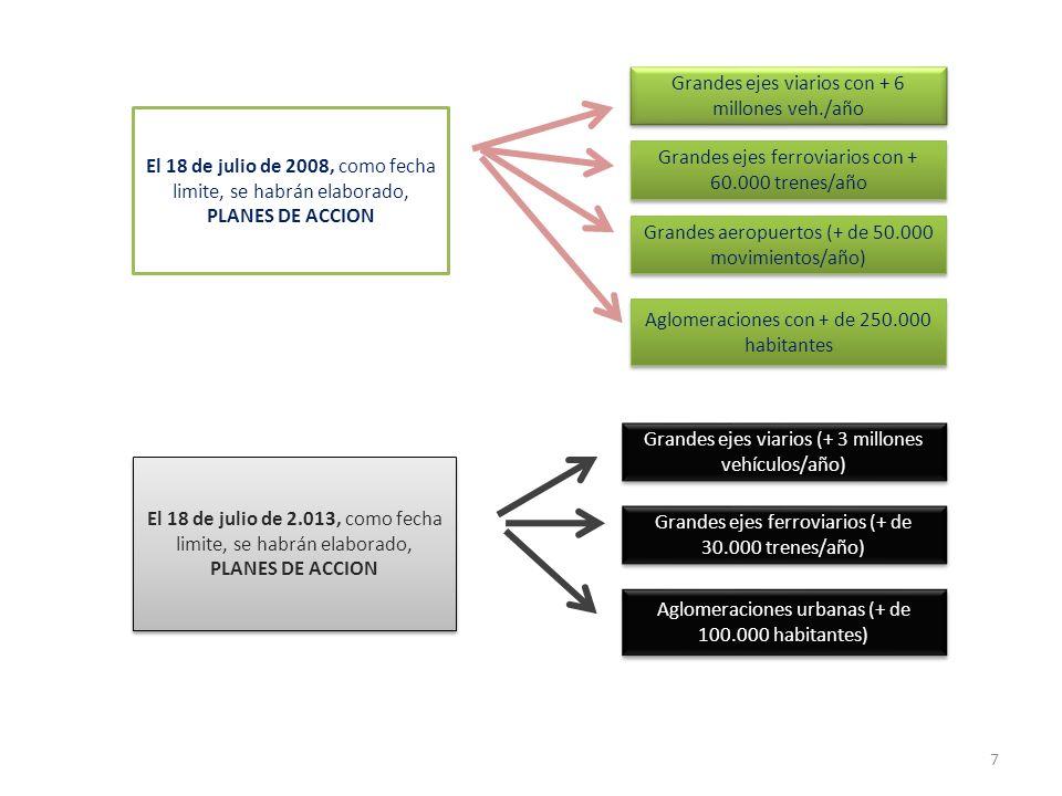 7 El 18 de julio de 2008, como fecha limite, se habrán elaborado, PLANES DE ACCION El 18 de julio de 2.013, como fecha limite, se habrán elaborado, PL