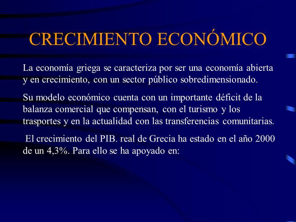 CRECIMIENTO ECONÓMICO La economía griega se caracteriza por ser una economía abierta y en crecimiento, con un sector público sobredimensionado. Su mod
