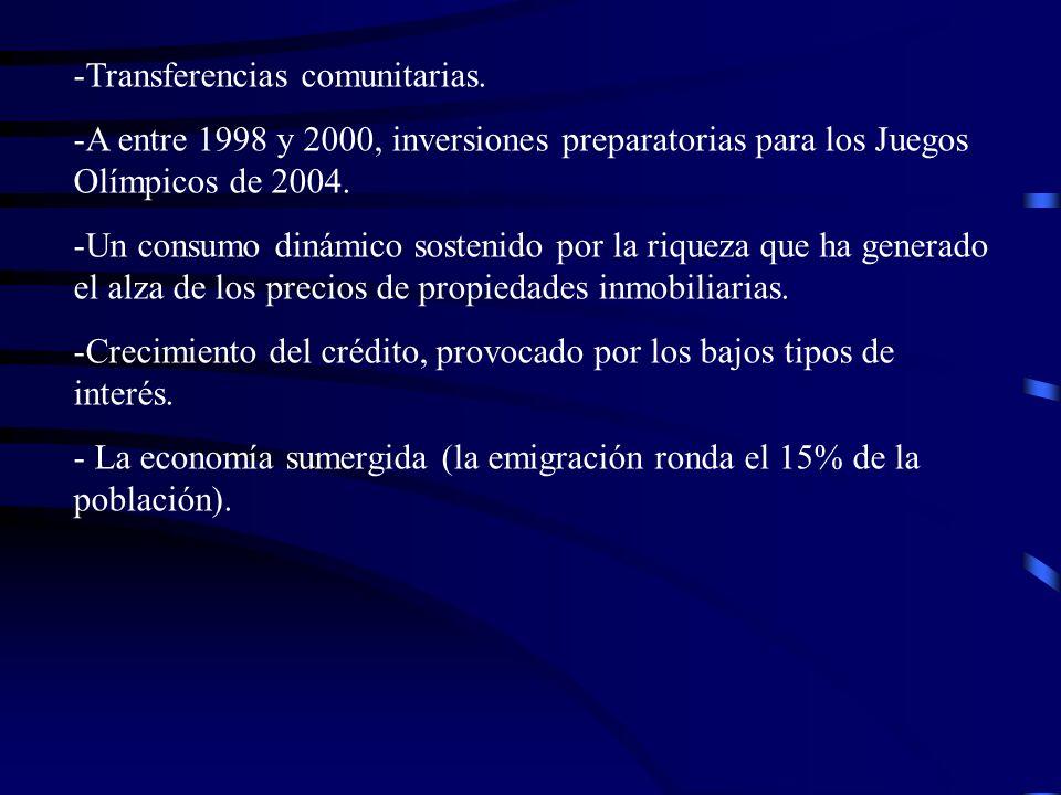 -Transferencias comunitarias. -A entre 1998 y 2000, inversiones preparatorias para los Juegos Olímpicos de 2004. -Un consumo dinámico sostenido por la