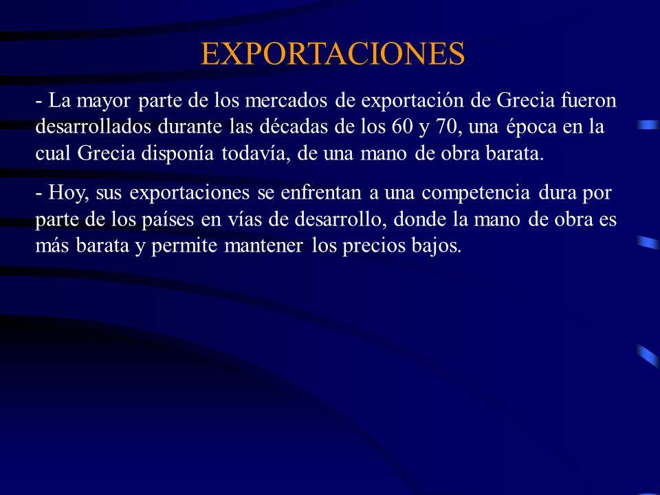 EXPORTACIONES - La mayor parte de los mercados de exportación de Grecia fueron desarrollados durante las décadas de los 60 y 70, una época en la cual