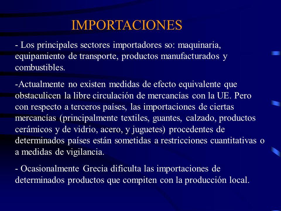 IMPORTACIONES - Los principales sectores importadores so: maquinaria, equipamiento de transporte, productos manufacturados y combustibles. -Actualment