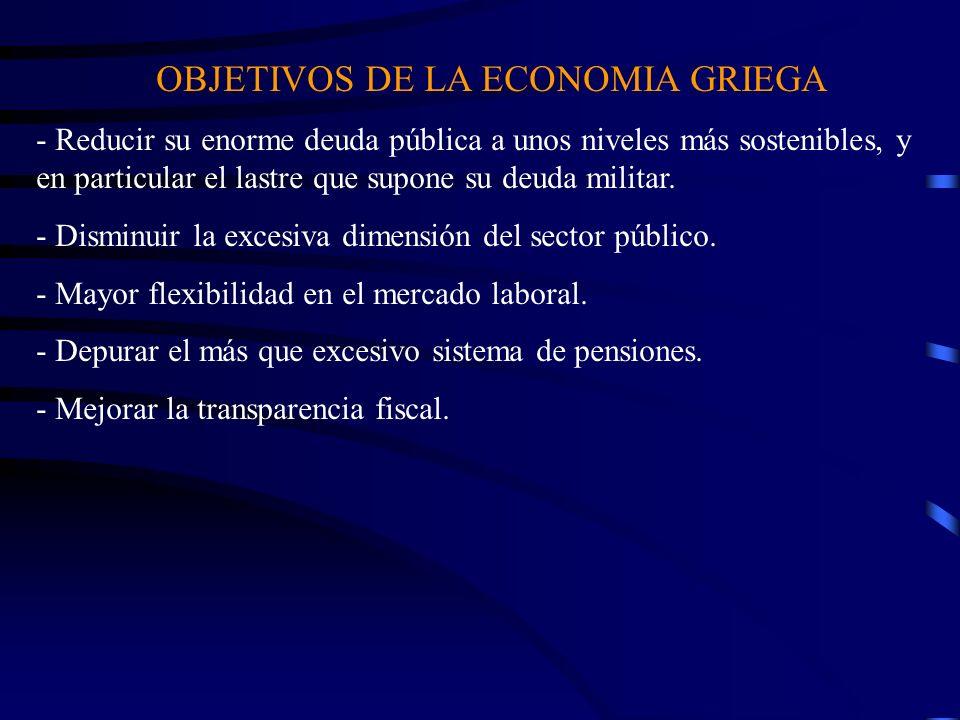 OBJETIVOS DE LA ECONOMIA GRIEGA - Reducir su enorme deuda pública a unos niveles más sostenibles, y en particular el lastre que supone su deuda milita