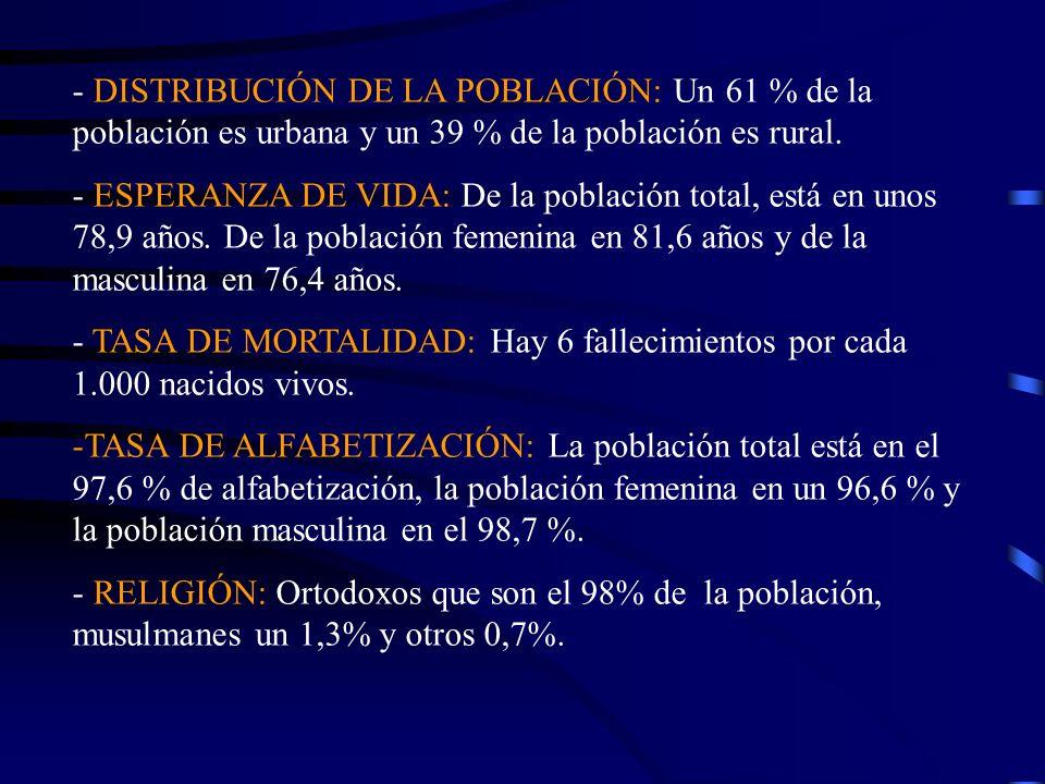 - DISTRIBUCIÓN DE LA POBLACIÓN: Un 61 % de la población es urbana y un 39 % de la población es rural. - ESPERANZA DE VIDA: De la población total, está