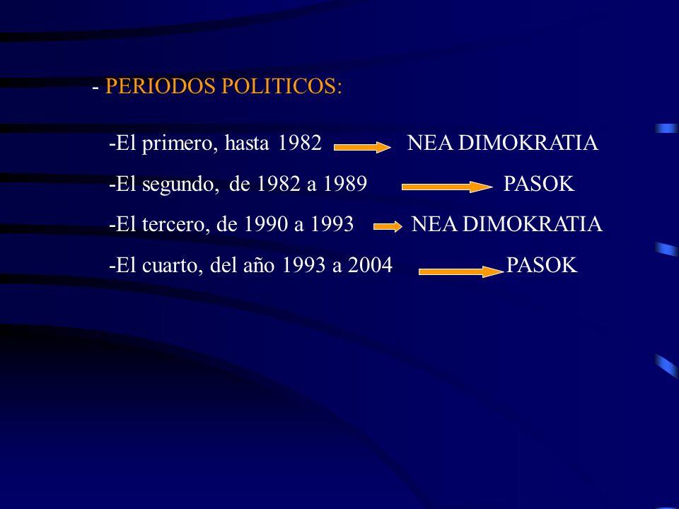 - PERIODOS POLITICOS: -El primero, hasta 1982 NEA DIMOKRATIA -El segundo, de 1982 a 1989 PASOK -El tercero, de 1990 a 1993 NEA DIMOKRATIA -El cuarto,