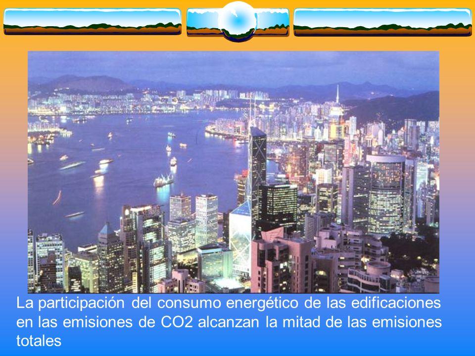 La participación del consumo energético de las edificaciones en las emisiones de CO2 alcanzan la mitad de las emisiones totales