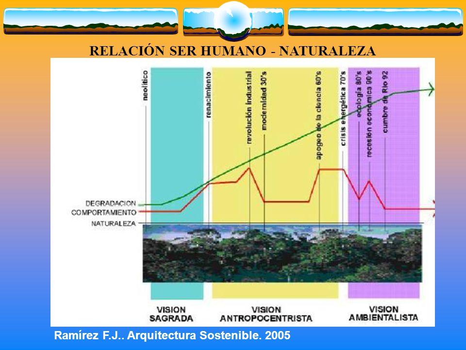 Recolección y reciclaje de aguas lluvias y de desechos sólidos