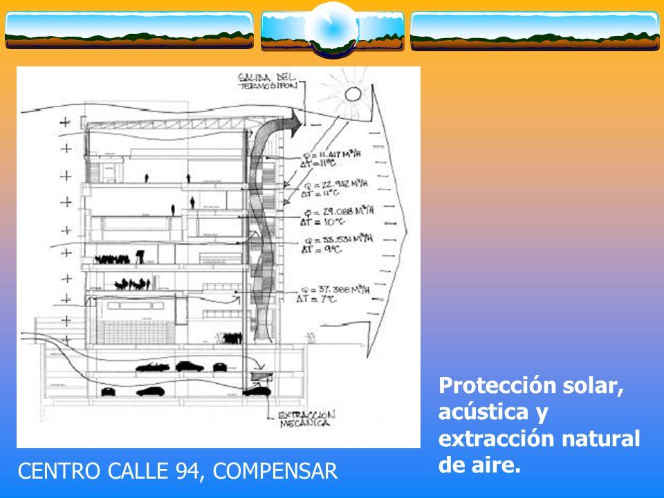 CENTRO CALLE 94, COMPENSAR Protección solar, acústica y extracción natural de aire.
