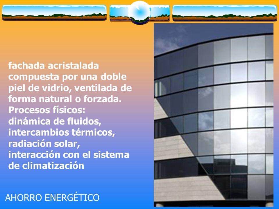 AHORRO ENERGÉTICO fachada acristalada compuesta por una doble piel de vidrio, ventilada de forma natural o forzada. Procesos físicos: dinámica de flui