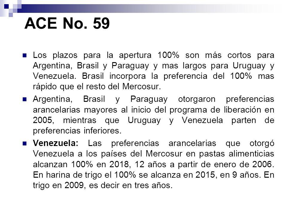 ACE No. 59 Los plazos para la apertura 100% son más cortos para Argentina, Brasil y Paraguay y mas largos para Uruguay y Venezuela. Brasil incorpora l