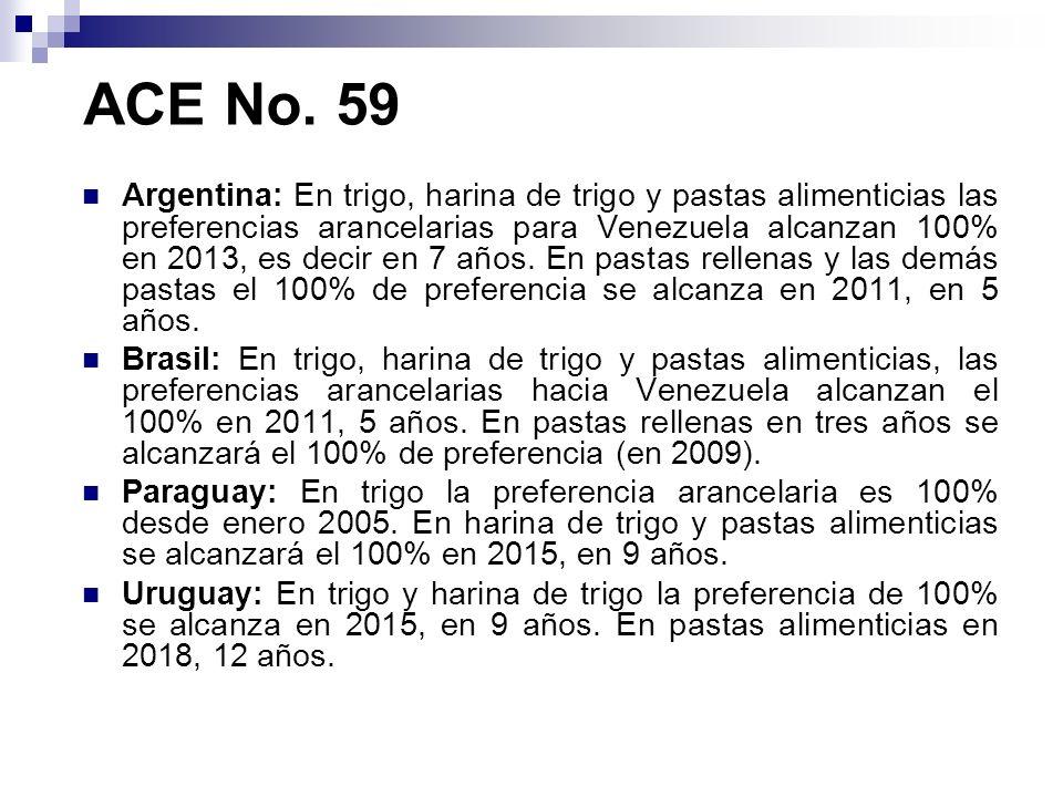 ACE No. 59 Argentina: En trigo, harina de trigo y pastas alimenticias las preferencias arancelarias para Venezuela alcanzan 100% en 2013, es decir en