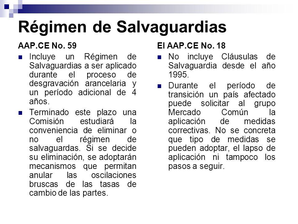 Régimen de Salvaguardias AAP.CE No. 59 Incluye un Régimen de Salvaguardias a ser aplicado durante el proceso de desgravación arancelaria y un período