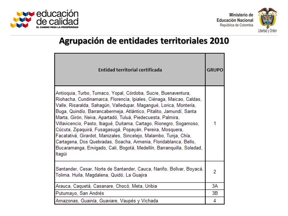 Agrupación de entidades territoriales 2010