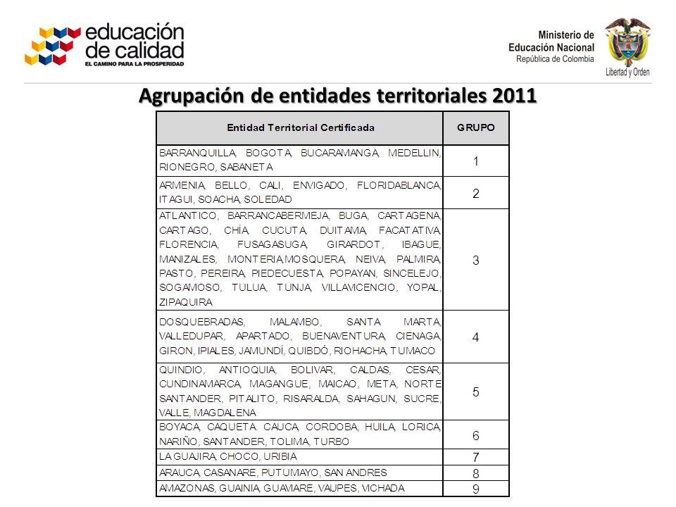 Agrupación de entidades territoriales 2011