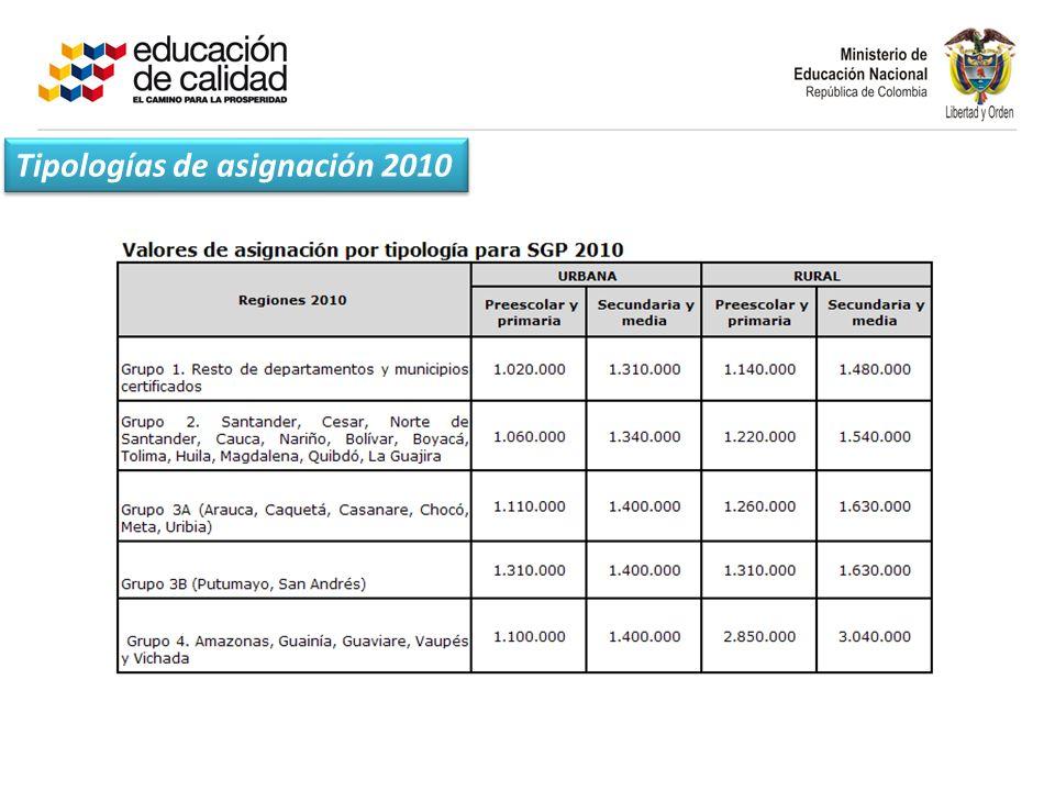 Tipologías de asignación 2010