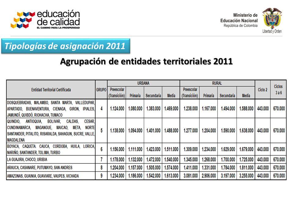 Agrupación de entidades territoriales 2011 Tipologías de asignación 2011