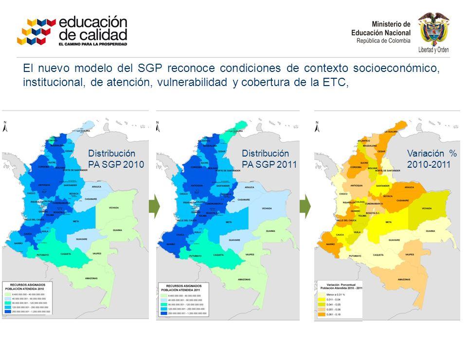 El nuevo modelo del SGP reconoce condiciones de contexto socioeconómico, institucional, de atención, vulnerabilidad y cobertura de la ETC, Distribución PA SGP 2010 Distribución PA SGP 2011 Variación % 2010-2011