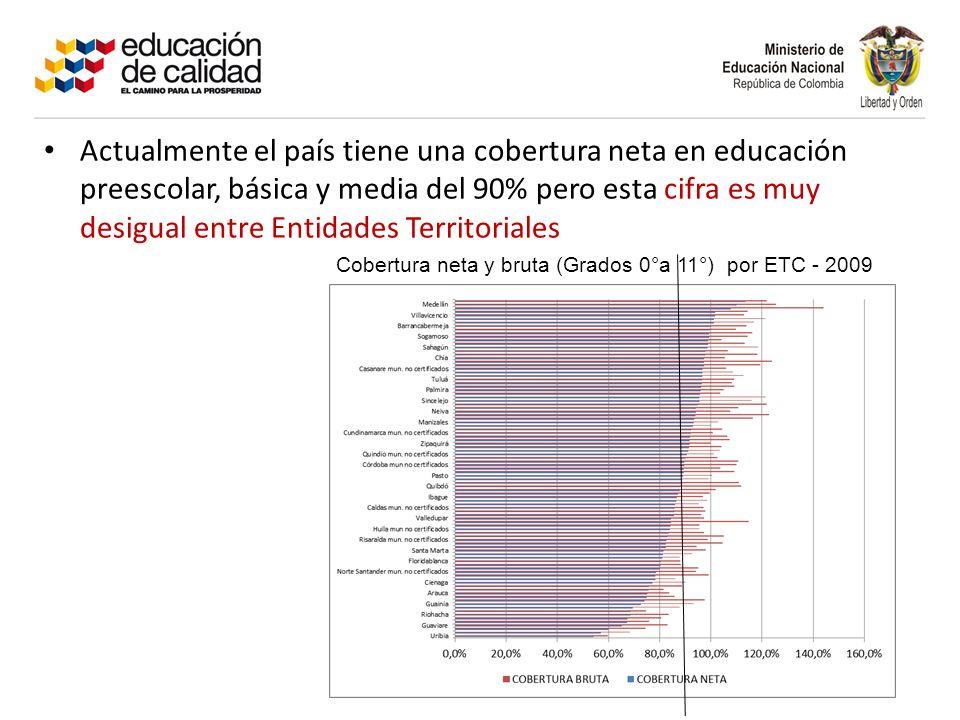 Actualmente el país tiene una cobertura neta en educación preescolar, básica y media del 90% pero esta cifra es muy desigual entre Entidades Territoriales Cobertura neta y bruta (Grados 0°a 11°) por ETC - 2009