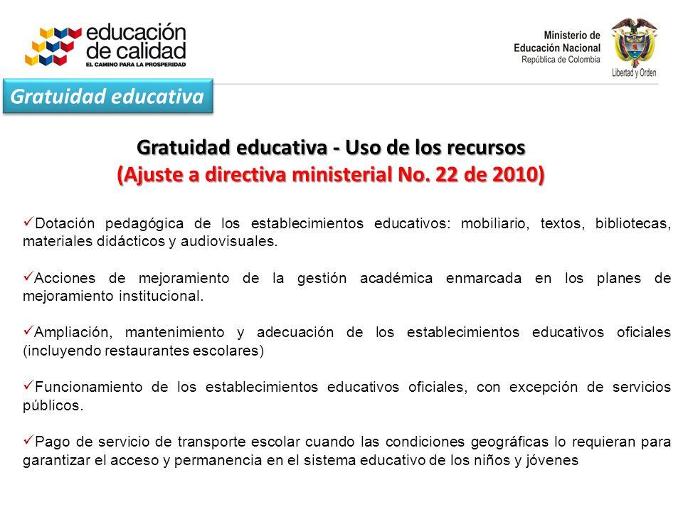 Gratuidad educativa - Uso de los recursos (Ajuste a directiva ministerial No.