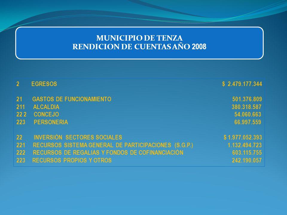 2 EGRESOS $ 2.479.177.344 21 GASTOS DE FUNCIONAMIENTO 501.376.809 211 ALCALDIA 380.318.587 22 2 CONCEJO 54.060.663 223 PERSONERIA 66.997.559 22 INVERS