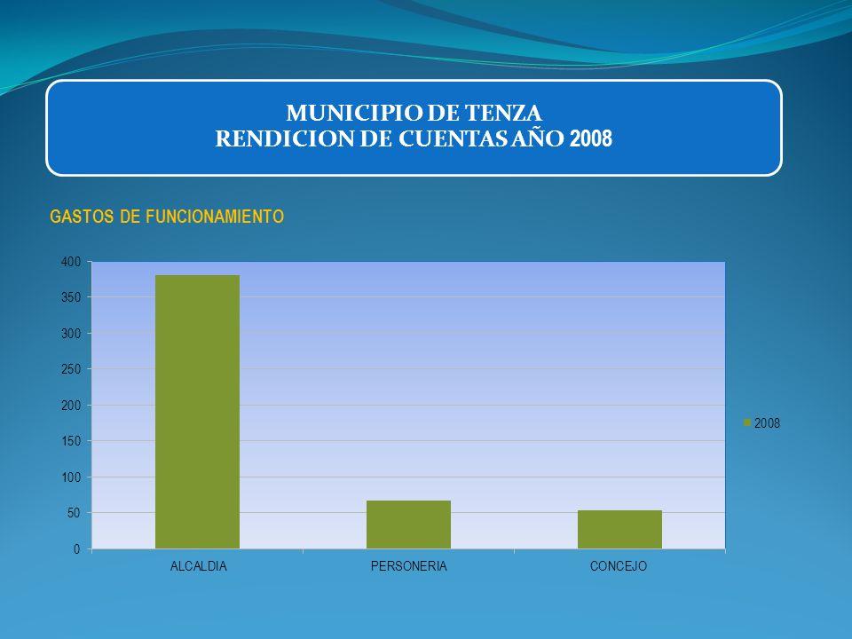 GASTOS DE FUNCIONAMIENTO MUNICIPIO DE TENZA RENDICION DE CUENTAS AÑO 2008
