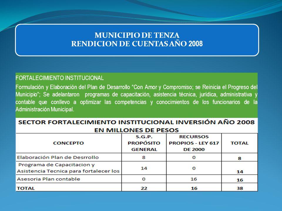 FORTALECIMIENTO INSTITUCIONAL Formulación y Elaboración del Plan de Desarrollo Con Amor y Compromiso; se Reinicia el Progreso del Municipio; Se adelan