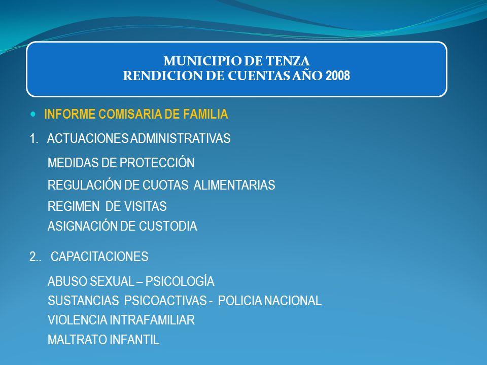 INFORME COMISARIA DE FAMILIA 1. ACTUACIONES ADMINISTRATIVAS MEDIDAS DE PROTECCIÓN REGULACIÓN DE CUOTAS ALIMENTARIAS REGIMEN DE VISITAS ASIGNACIÓN DE C