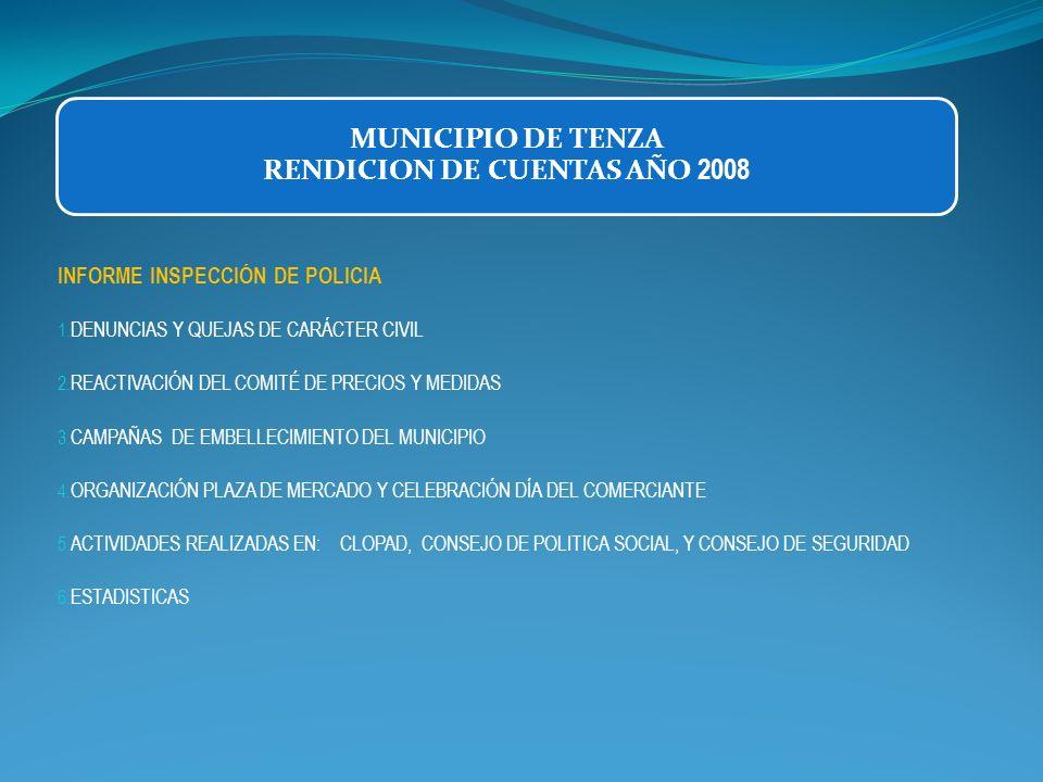INFORME INSPECCIÓN DE POLICIA 1. DENUNCIAS Y QUEJAS DE CARÁCTER CIVIL 2. REACTIVACIÓN DEL COMITÉ DE PRECIOS Y MEDIDAS 3. CAMPAÑAS DE EMBELLECIMIENTO D