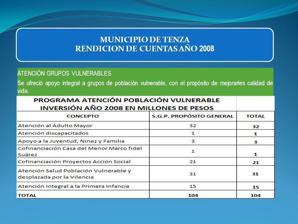 ATENCIÓN GRUPOS VULNERABLES Se ofreció apoyo integral a grupos de población vulnerable, con el propósito de mejorarles calidad de vida. MUNICIPIO DE T