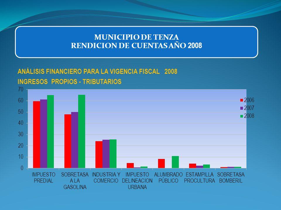 ANÁLISIS FINANCIERO PARA LA VIGENCIA FISCAL 2008 INGRESOS PROPIOS - TRIBUTARIOS MUNICIPIO DE TENZA RENDICION DE CUENTAS AÑO 2008