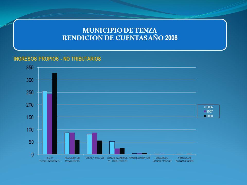 ANÁLISIS FINANCIERO PARA LA VIGENCIA FISCAL 1.