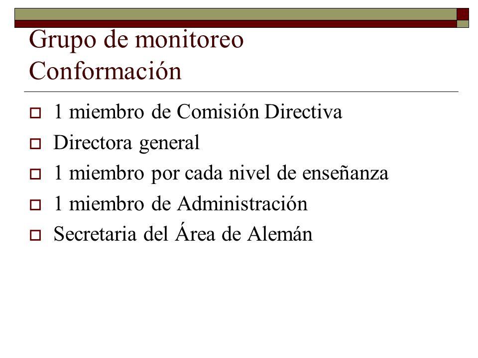 Grupo de monitoreo Conformación 1 miembro de Comisión Directiva Directora general 1 miembro por cada nivel de enseñanza 1 miembro de Administración Secretaria del Área de Alemán