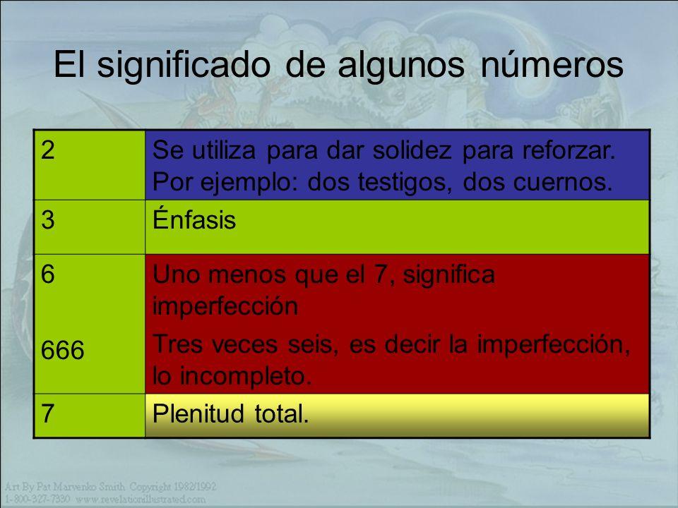 El significado de algunos números 2Se utiliza para dar solidez para reforzar.