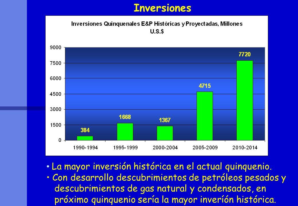 Inversiones La mayor inversión histórica en el actual quinquenio. Con desarrollo descubrimientos de petróleos pesados y descubrimientos de gas natural