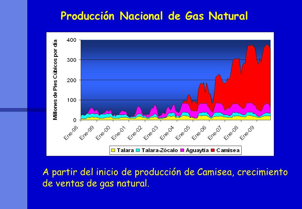 Producción Nacional de Gas Natural A partir del inicio de producción de Camisea, crecimiento de ventas de gas natural.