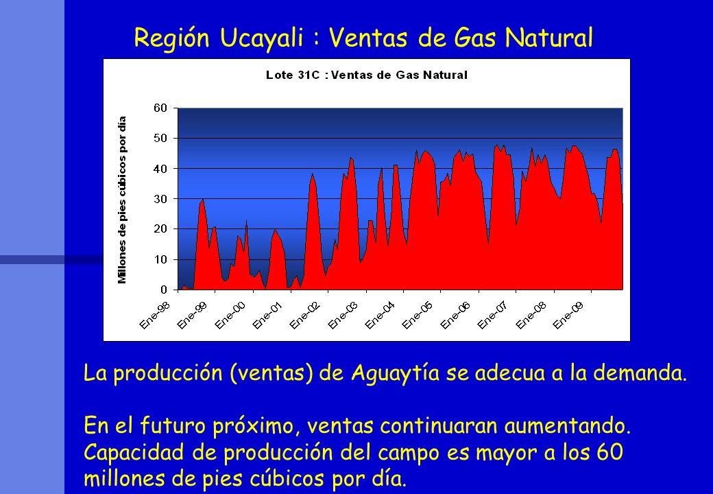 Región Ucayali : Ventas de Gas Natural La producción (ventas) de Aguaytía se adecua a la demanda. En el futuro próximo, ventas continuaran aumentando.