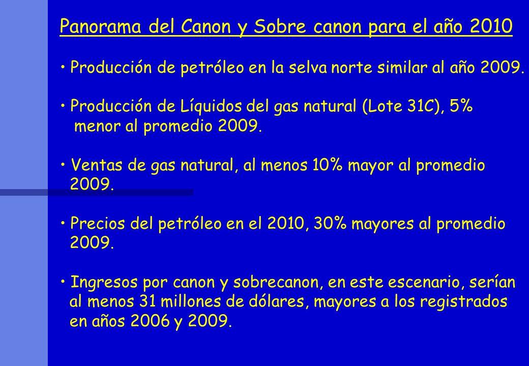 Panorama del Canon y Sobre canon para el año 2010 Producción de petróleo en la selva norte similar al año 2009. Producción de Líquidos del gas natural