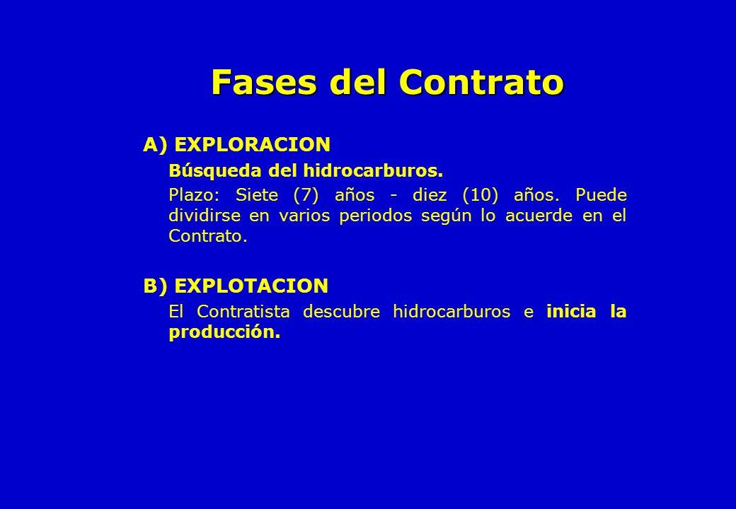 Fases del Contrato Fases del Contrato A) EXPLORACION Búsqueda del hidrocarburos. Plazo: Siete (7) años - diez (10) años. Puede dividirse en varios per