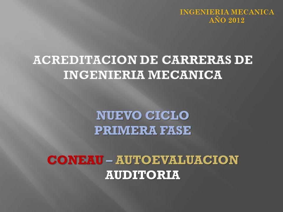 INGENIERIA MECANICA AÑO 2012 NUEVO CICLO PRIMERA FASE CONEAU – AUTOEVALUACION AUDITORIA