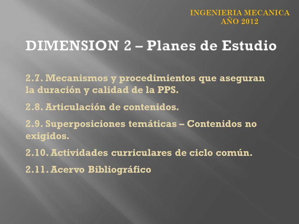INGENIERIA MECANICA AÑO 2012 2.7. Mecanismos y procedimientos que aseguran la duración y calidad de la PPS. 2.8. Articulación de contenidos. 2.9. Supe