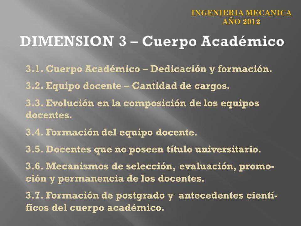 INGENIERIA MECANICA AÑO 2012 3.1. Cuerpo Académico – Dedicación y formación. 3.2. Equipo docente – Cantidad de cargos. 3.3. Evolución en la composició