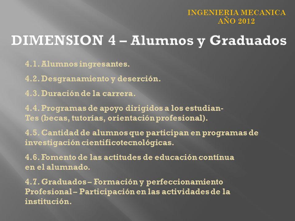 INGENIERIA MECANICA AÑO 2012 4.1. Alumnos ingresantes. 4.2. Desgranamiento y deserción. 4.3. Duración de la carrera. 4.4. Programas de apoyo dirigidos