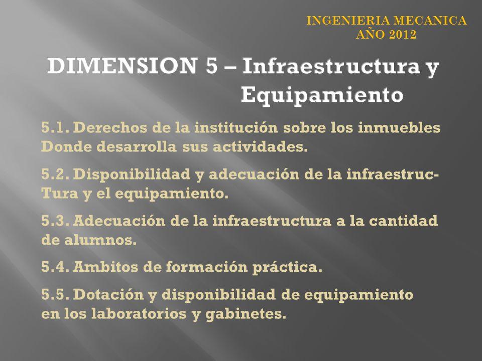 INGENIERIA MECANICA AÑO 2012 5.1. Derechos de la institución sobre los inmuebles Donde desarrolla sus actividades. 5.2. Disponibilidad y adecuación de