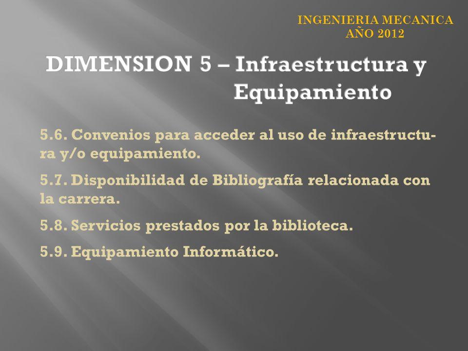 5.6. Convenios para acceder al uso de infraestructu- ra y/o equipamiento. 5.7. Disponibilidad de Bibliografía relacionada con la carrera. 5.8. Servici