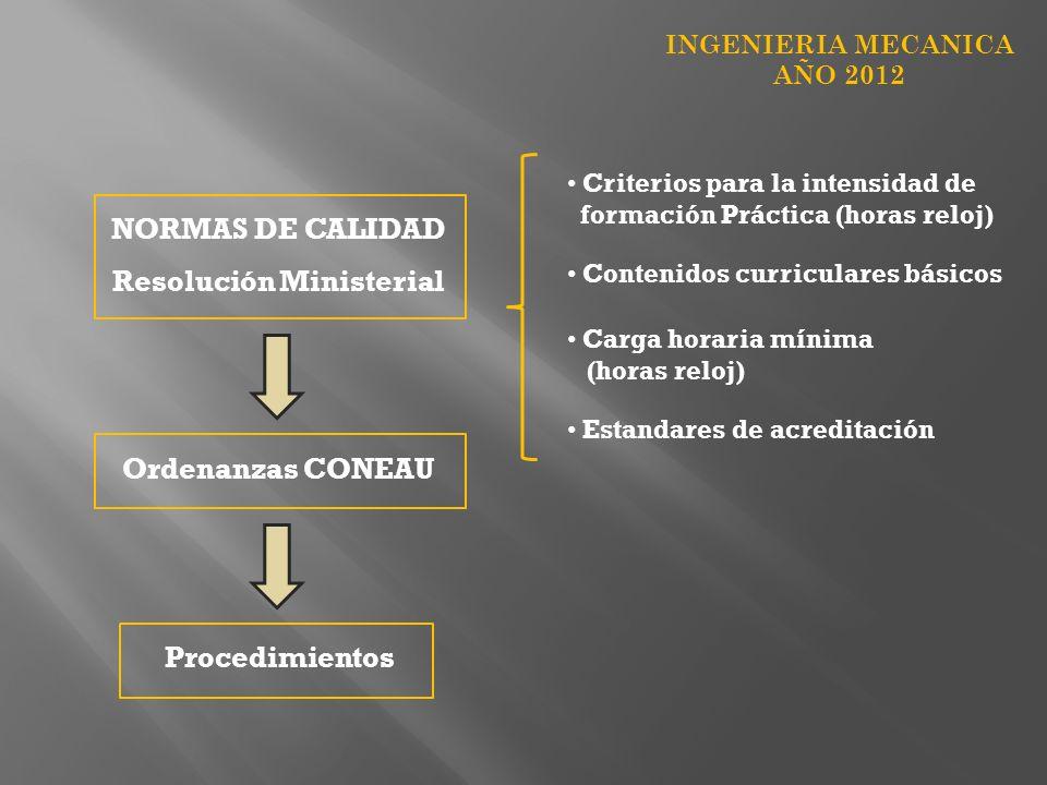 NORMAS DE CALIDAD Resolución Ministerial Ordenanzas CONEAU INGENIERIA MECANICA AÑO 2012 Procedimientos Criterios para la intensidad de formación Práct