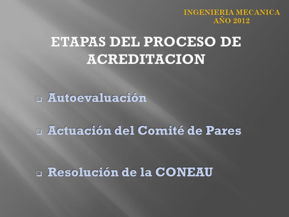 INGENIERIA MECANICA AÑO 2012 Autoevaluación Autoevaluación Actuación del Comité de Pares Actuación del Comité de Pares Resolución de la CONEAU Resolución de la CONEAU
