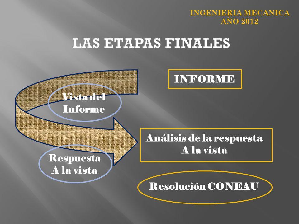 INGENIERIA MECANICA AÑO 2012 INFORME Resolución CONEAU Análisis de la respuesta A la vista Vista del Informe Respuesta A la vista